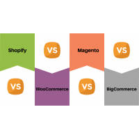 Which Is The Best eCommerce Platform For You?